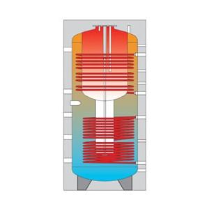 Combi para ACS y Calefacción (2 serpentines)