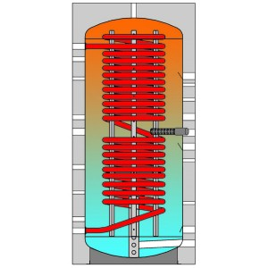 Total para ACS instantánea y Calefacción